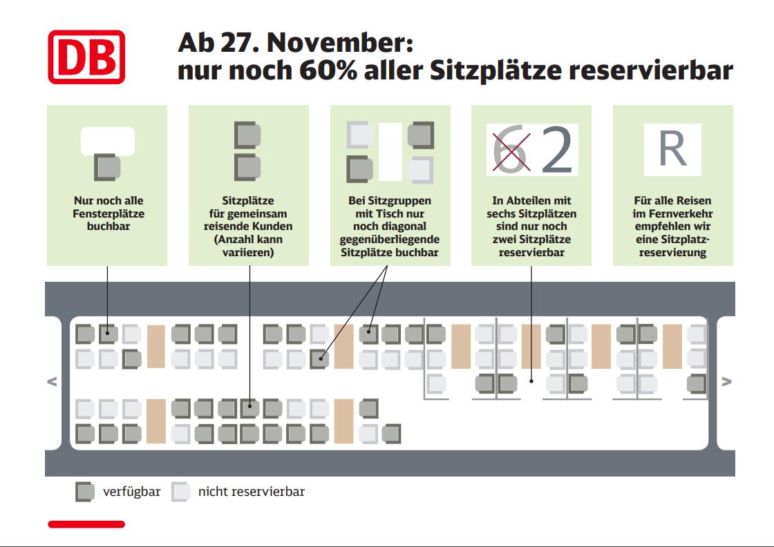 Deutsche Bahn план бронирования мест фото