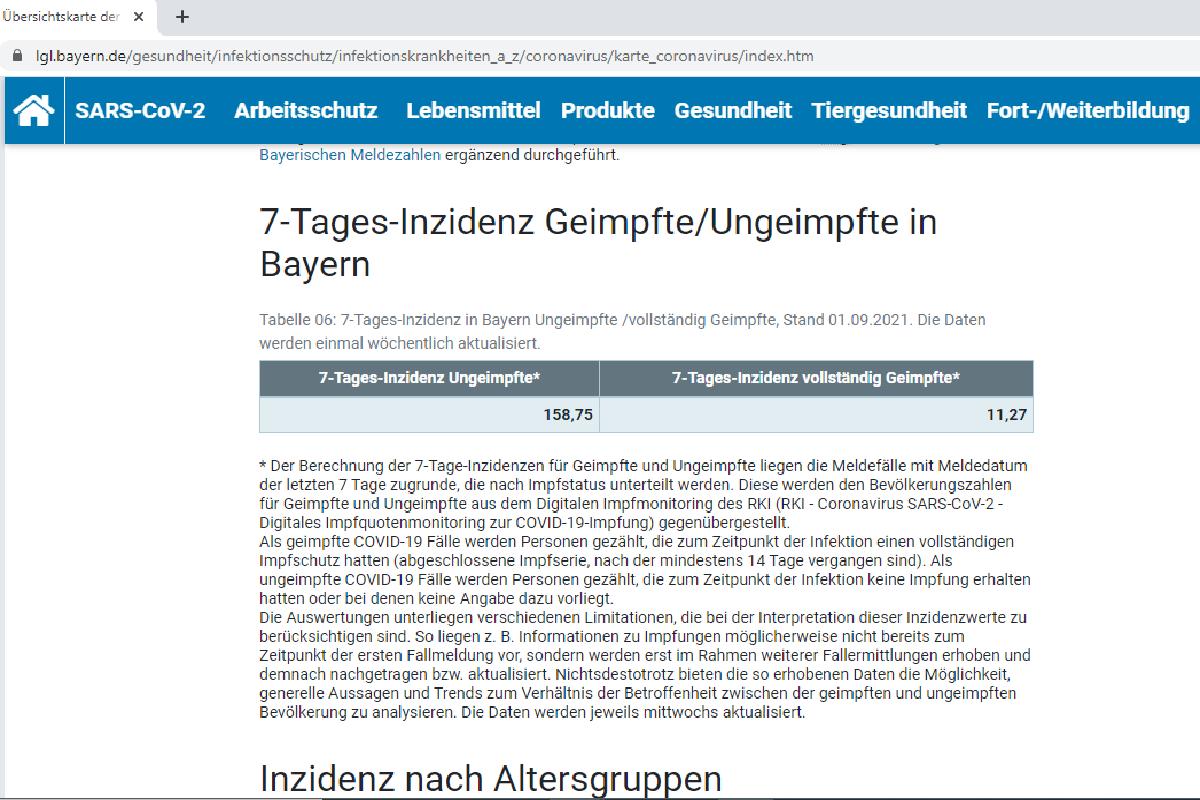 Данные по COVID-19 из Баварии. Скриншот: lgl.bayern.de