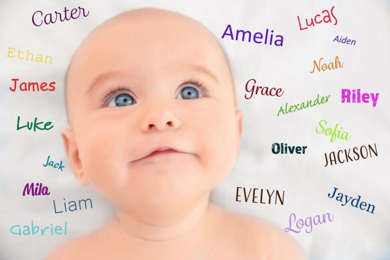 Самые популярные детские имена 2018 года фото 1