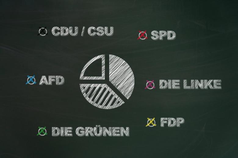 Диаграмма с политическими партиями Германии