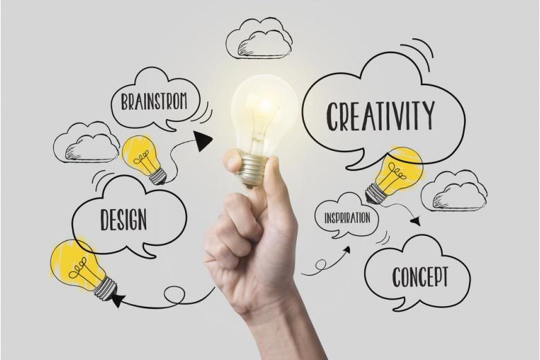 Изображение схемы развития креативной идеи