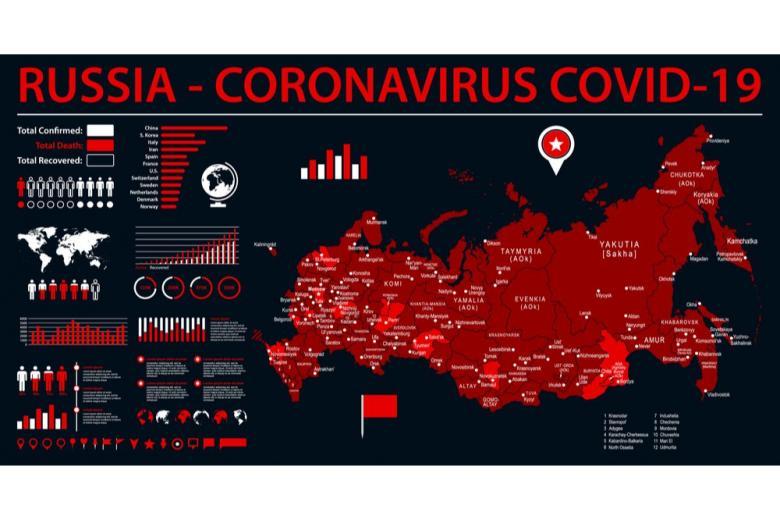 Первый случай смерти от коронавируса в России фото 1