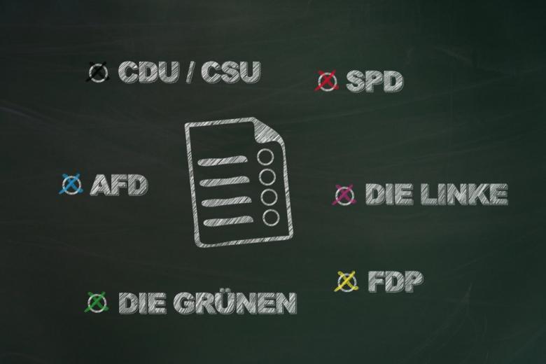 список политически партий Германии фото