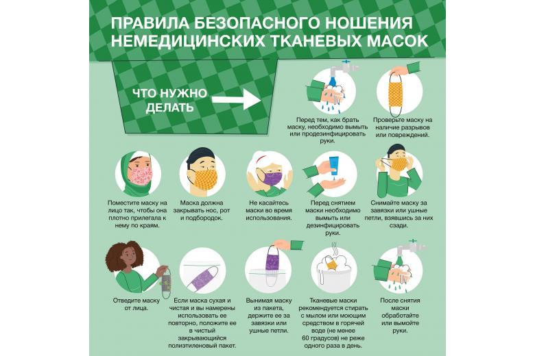 Правила использования масок от ВОЗ фото