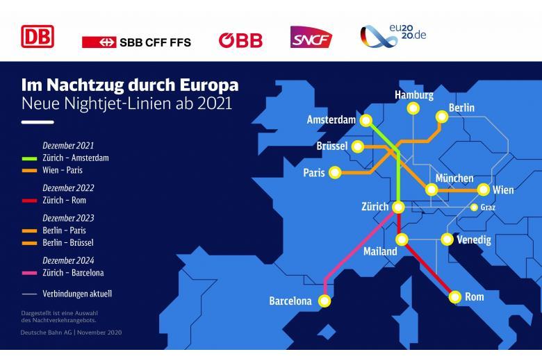 В 2021 году ночной поезд соединит Германию с Австрией, Францией, Швейцарией и Нидерландами фото 2