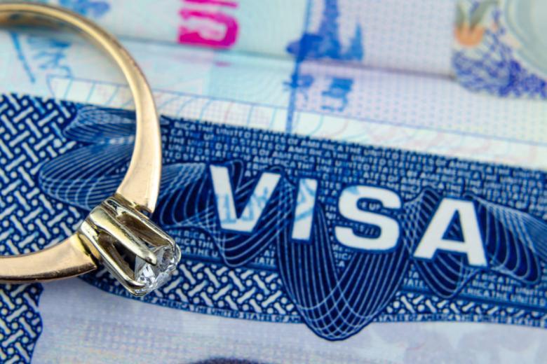 Для регистрации брака с гражданином Германии необходимо собрать 3 пакета документов. Фото: Ascannio / shutterstock.com